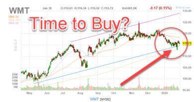 Walmart stock price wmt buy