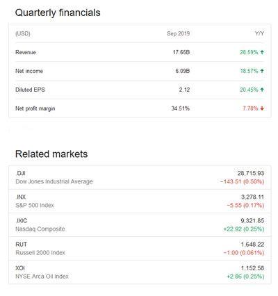 Facebook financials