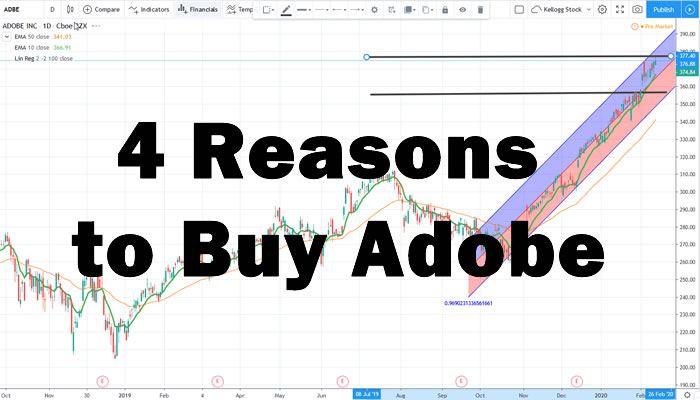 adobe stock price chart adbe