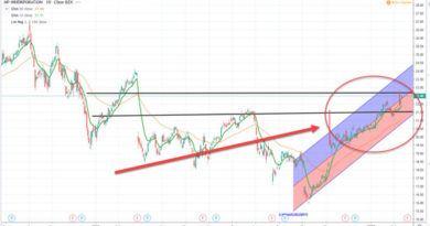 hp stock price chart