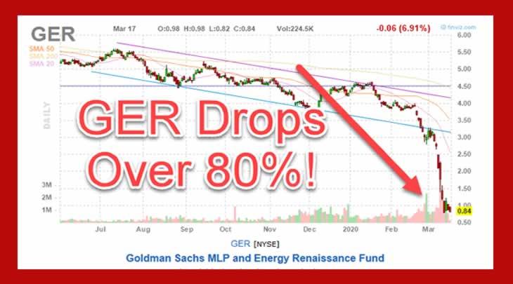 GER Stock Chart