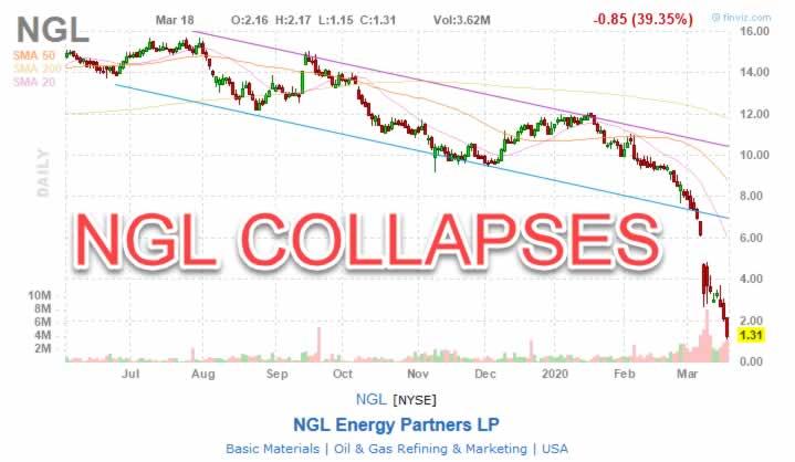NGL stock chart