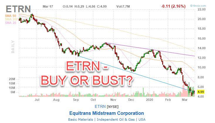 etrn stock chart
