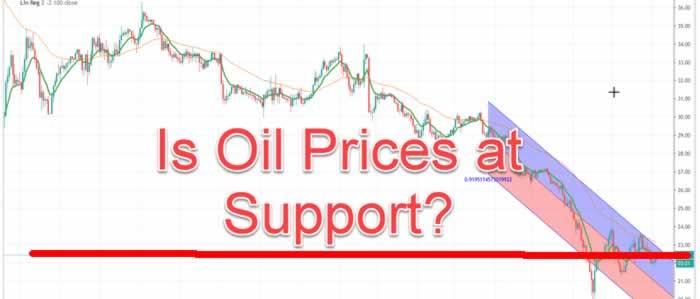 oil price chart