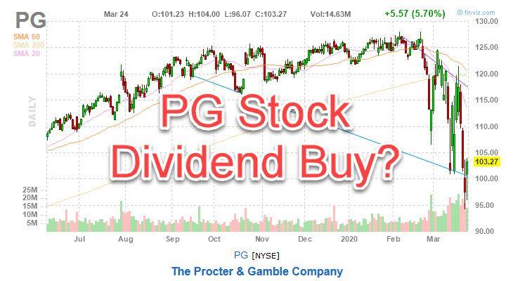 PG stock chart