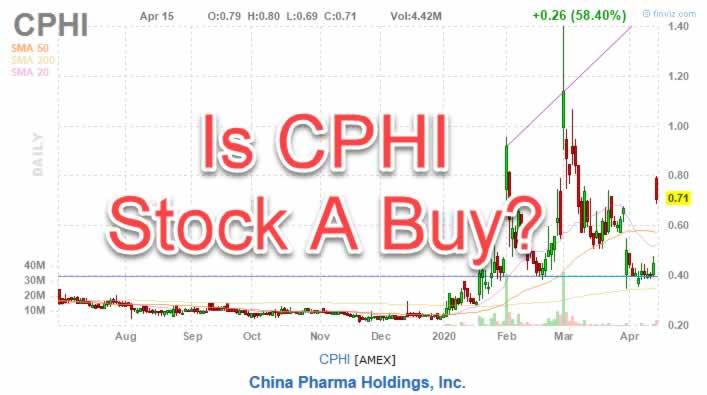 CPHI stock chart