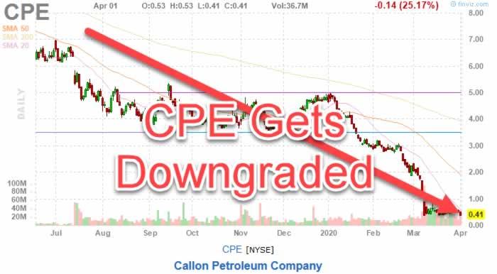 Callon Petroleum CPE Stock