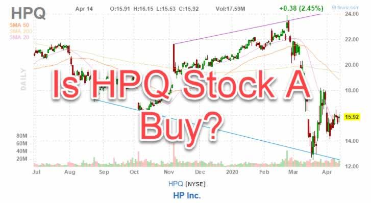 HPQ stock chart