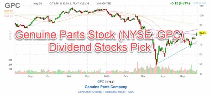 Genuine Parts Stock (NYSE: GPC) Dividend Stocks Pick