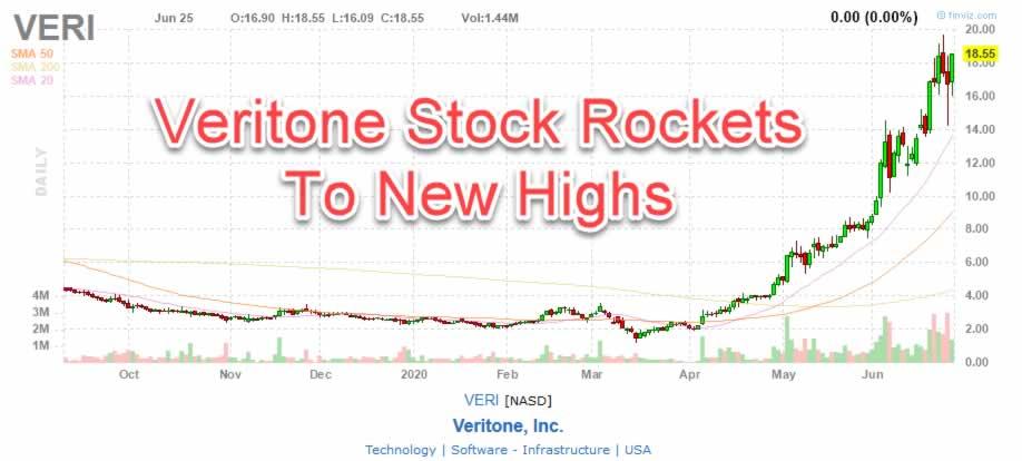 Veritone Stock Chart VERI