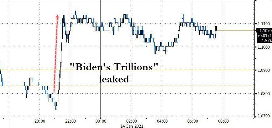 bidens trillions
